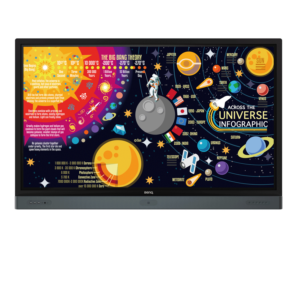 Benq RP6501K touch screen monitor 165.1 cm (65